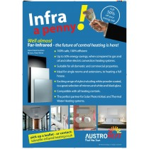 A1 Poster Printing and Custom Posters in Ipswich